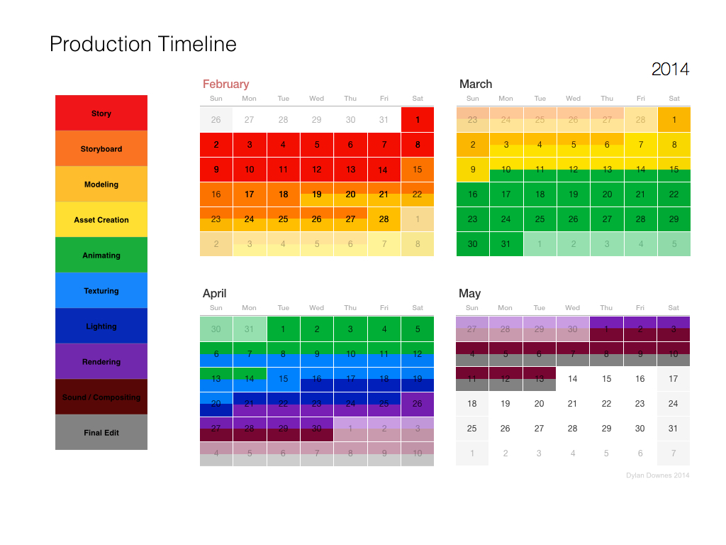 91845140834e Production Timeline   Animation Production Blog